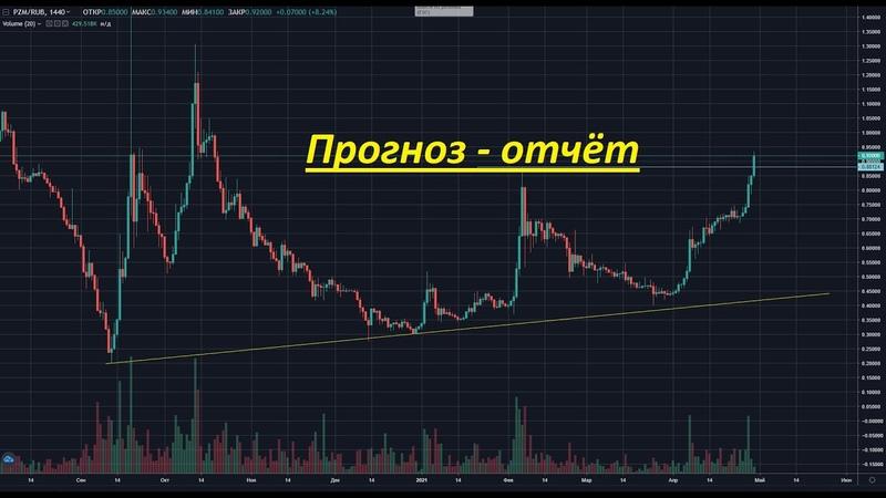 Отчёт прогноз Криптовалюта Bitcoin Биткоин Ethereum Эфириум Ripple XRP Рипл Prizm Призм