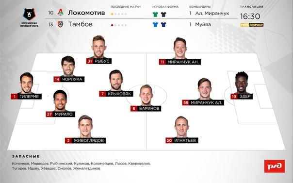 2 тур РПЛ Локомотив-Тамбов