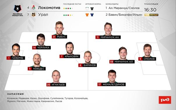 5 тур РПЛ Локомотив -Урал