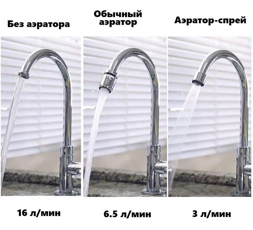 Аэратор на кран для экономии воды -