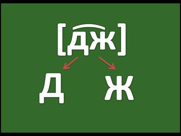 Українська мова (2 клас). Повторення. Алфавіт. Звук і буква