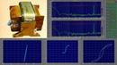 Как проверить трансформатор. Компьютерная диагностика трансформатора. Гистерезис трансформатора.